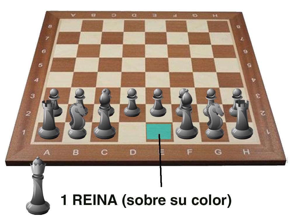 colocacion ajedrez - reina o dama