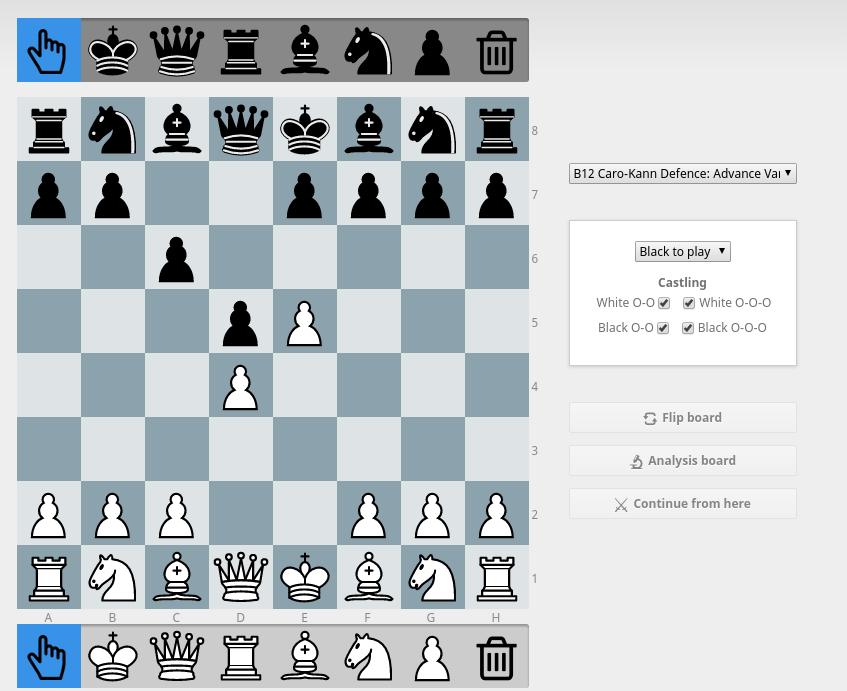 jugar ajedrez gratis sin registrarse